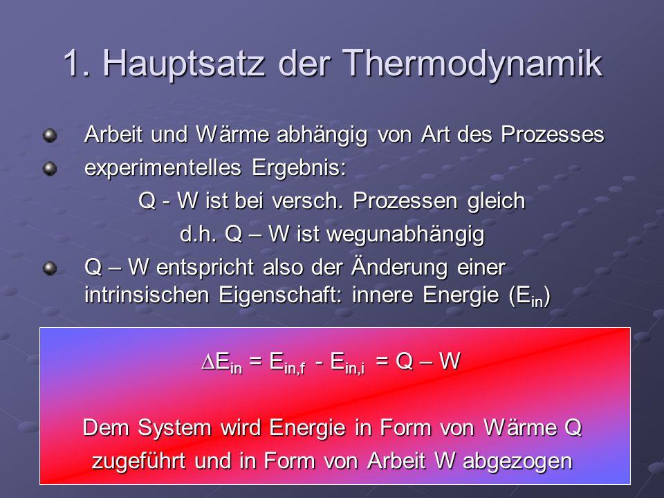 Arbeit und Wärme abhängig von Art des Prozesses experimentelles Ergebnis: Q - W ist bei versch. Prozessen gleich d.h. Q – W ist wegunabhängig Q – W en