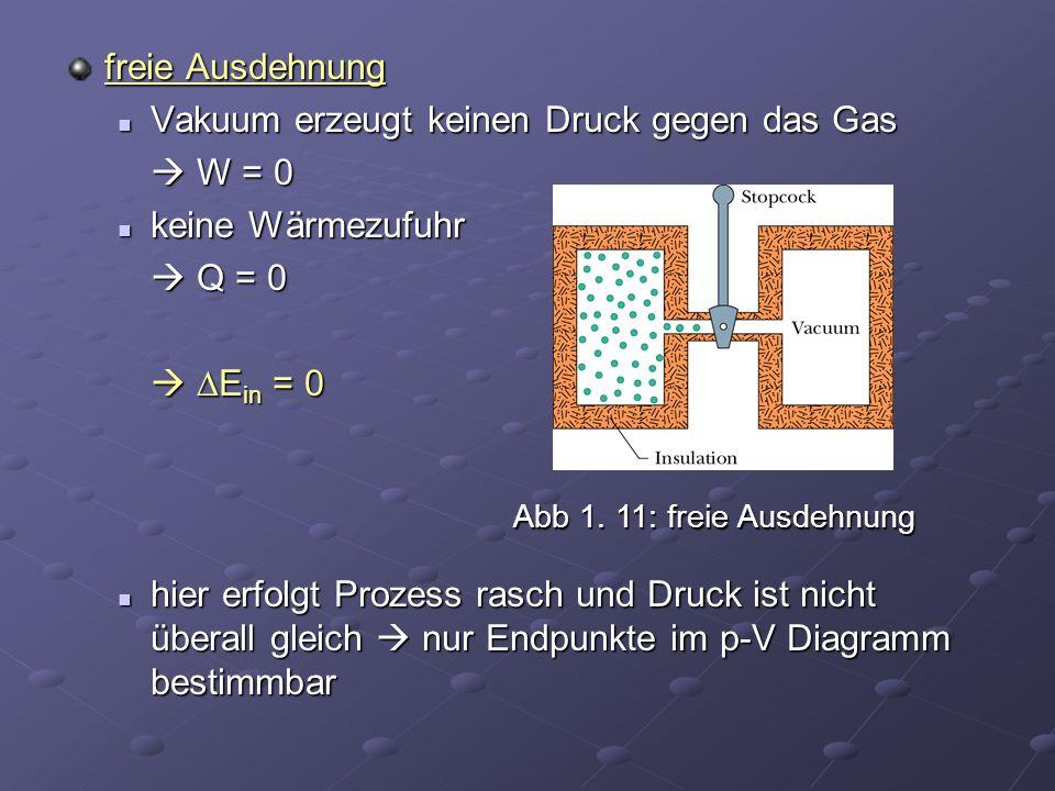freie Ausdehnung Vakuum erzeugt keinen Druck gegen das Gas Vakuum erzeugt keinen Druck gegen das Gas  W = 0 keine Wärmezufuhr keine Wärmezufuhr  Q =