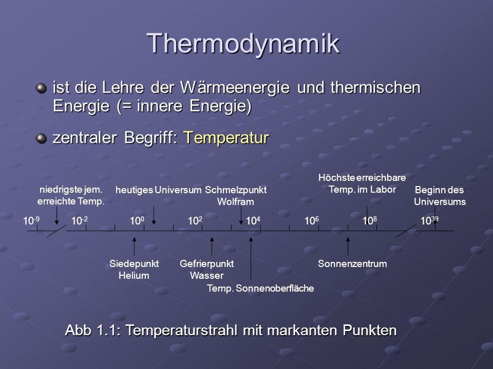 Thermodynamik ist die Lehre der Wärmeenergie und thermischen Energie (= innere Energie) zentraler Begriff: Temperatur 10 -9 10 -2 10 0 10 2 10 4 10 6
