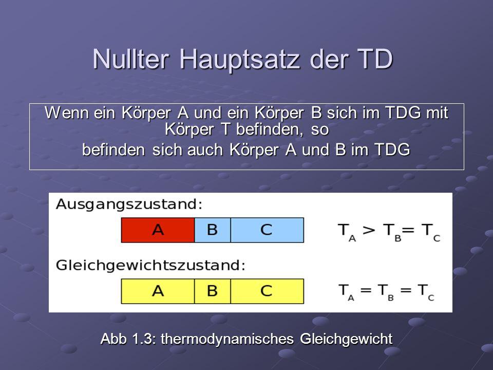 Nullter Hauptsatz der TD Wenn ein Körper A und ein Körper B sich im TDG mit Körper T befinden, so befinden sich auch Körper A und B im TDG Abb 1.3: th