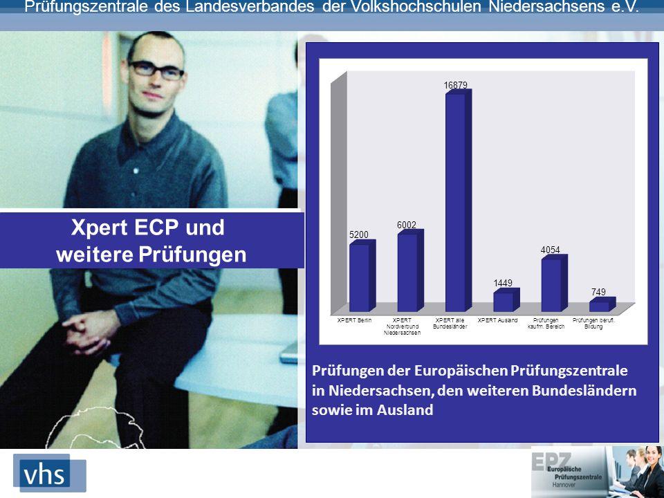 Prüfungszentrale des Landesverbandes der Volkshochschulen Niedersachsens e.V. Xpert ECP und weitere Prüfungen Prüfungen der Europäischen Prüfungszentr
