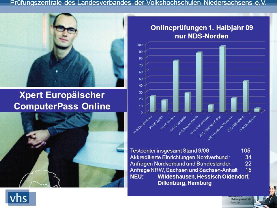 Prüfungszentrale des Landesverbandes der Volkshochschulen Niedersachsens e.V. Xpert Europäischer ComputerPass Online Testcenter insgesamt Stand 9/0910