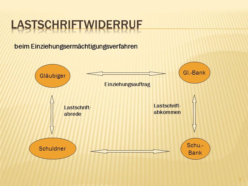 3 Schuldner Gl.-Bank Schu.- Bank Gläubiger Einziehungsauftrag beim Einziehungsermächtigungsverfahren Lastschrift- abkommen Lastschrift- abrede