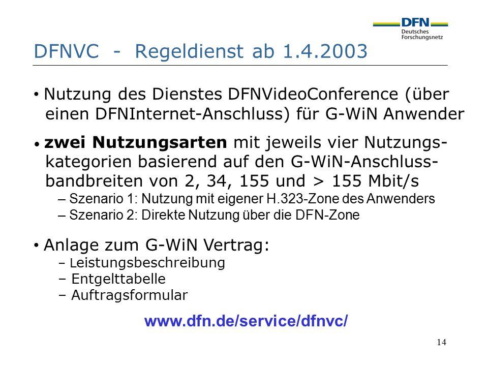 14 DFNVC - Regeldienst ab 1.4.2003 Nutzung des Dienstes DFNVideoConference (über einen DFNInternet-Anschluss) für G-WiN Anwender zwei Nutzungsarten mi