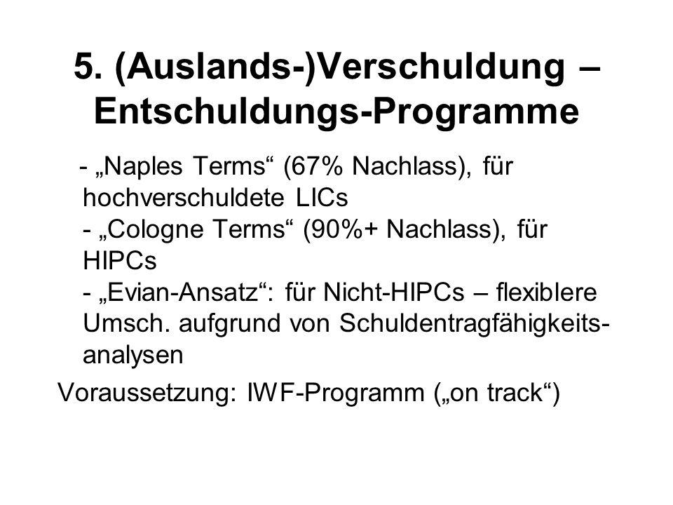"""5. (Auslands-)Verschuldung – Entschuldungs-Programme - """"Naples Terms"""" (67% Nachlass), für hochverschuldete LICs - """"Cologne Terms"""" (90%+ Nachlass), für"""