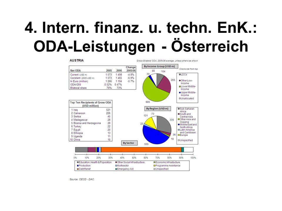 4. Intern. finanz. u. techn. EnK.: ODA-Leistungen – DAC insg.