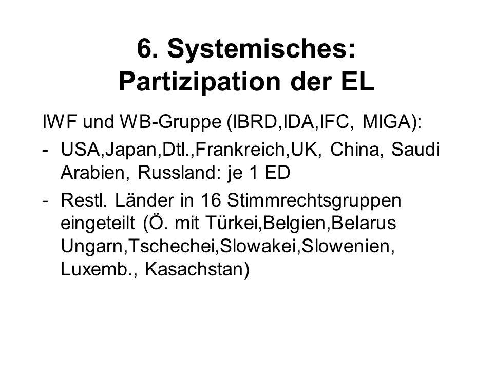 6. Systemisches: Partizipation der EL IWF und WB-Gruppe (IBRD,IDA,IFC, MIGA): -USA,Japan,Dtl.,Frankreich,UK, China, Saudi Arabien, Russland: je 1 ED -