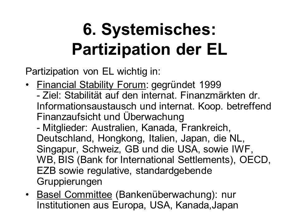 6. Systemisches: Partizipation der EL Partizipation von EL wichtig in: Financial Stability Forum: gegründet 1999 - Ziel: Stabilität auf den internat.