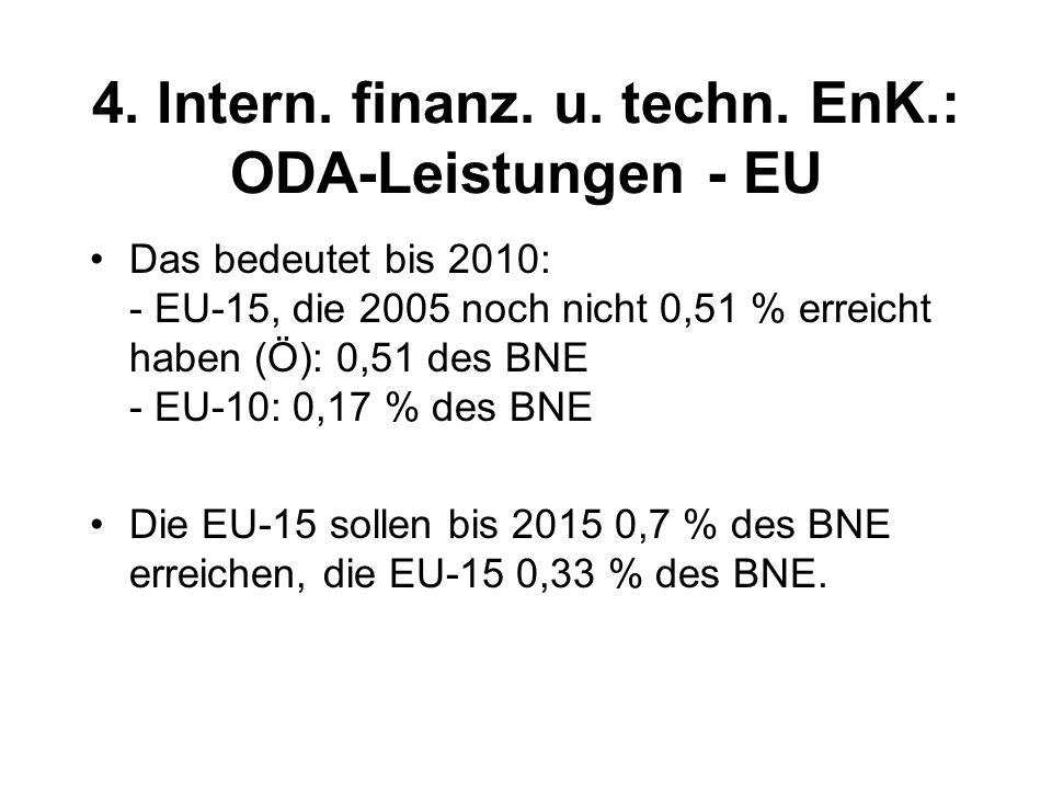 6.Systemisches: regionale Finanz.instrumente Sind bei EL noch im Anfangsstadium: Lateinamerikan.