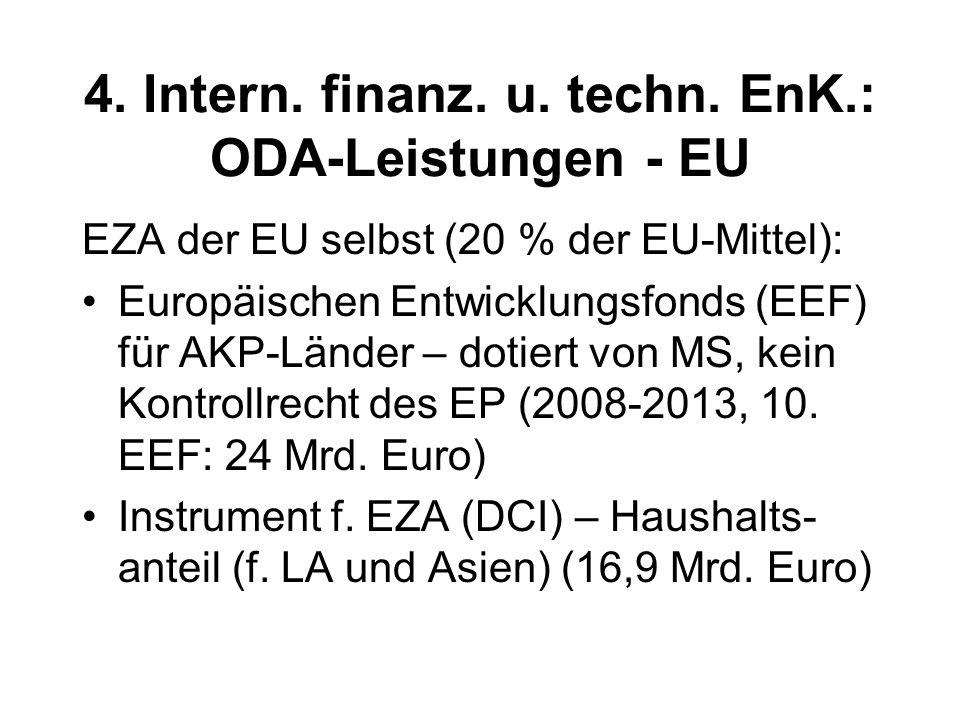 4.Intern. finanz. u. techn. EnK.: Qualität der Hilfe Bisheriges Fazit (lt.