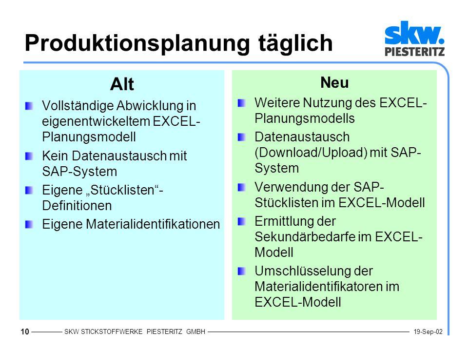 """SKW STICKSTOFFWERKE PIESTERITZ GMBH 10 19-Sep-02 Produktionsplanung täglich Alt Vollständige Abwicklung in eigenentwickeltem EXCEL- Planungsmodell Kein Datenaustausch mit SAP-System Eigene """"Stücklisten - Definitionen Eigene Materialidentifikationen Neu Weitere Nutzung des EXCEL- Planungsmodells Datenaustausch (Download/Upload) mit SAP- System Verwendung der SAP- Stücklisten im EXCEL-Modell Ermittlung der Sekundärbedarfe im EXCEL- Modell Umschlüsselung der Materialidentifikatoren im EXCEL-Modell"""