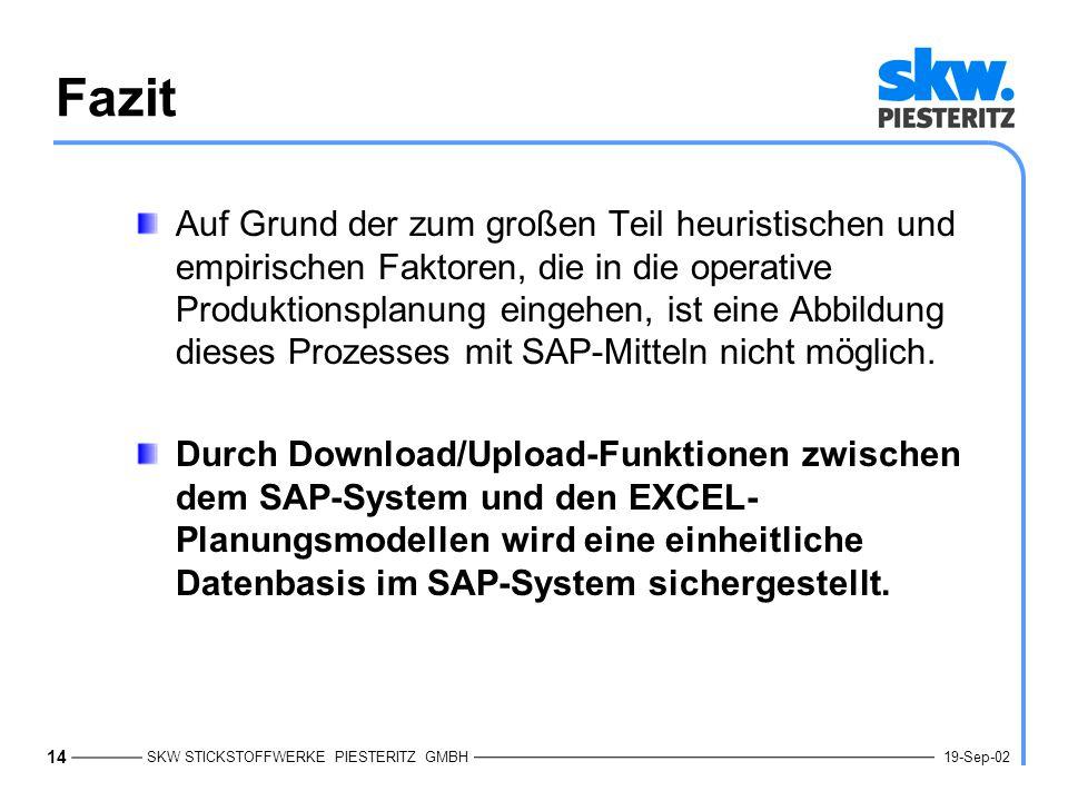 SKW STICKSTOFFWERKE PIESTERITZ GMBH 14 19-Sep-02 Fazit Auf Grund der zum großen Teil heuristischen und empirischen Faktoren, die in die operative Produktionsplanung eingehen, ist eine Abbildung dieses Prozesses mit SAP-Mitteln nicht möglich.