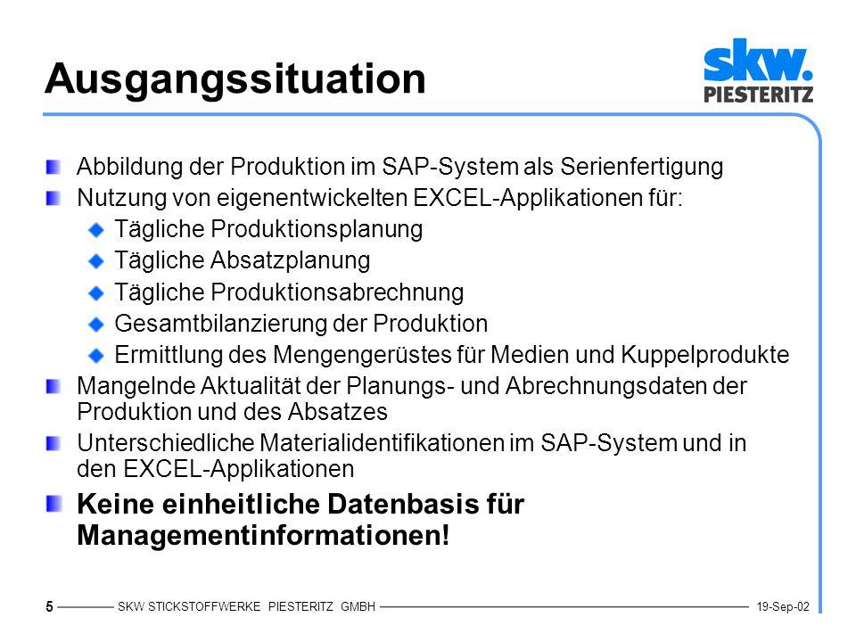 SKW STICKSTOFFWERKE PIESTERITZ GMBH 5 19-Sep-02 Ausgangssituation Abbildung der Produktion im SAP-System als Serienfertigung Nutzung von eigenentwickelten EXCEL-Applikationen für: Tägliche Produktionsplanung Tägliche Absatzplanung Tägliche Produktionsabrechnung Gesamtbilanzierung der Produktion Ermittlung des Mengengerüstes für Medien und Kuppelprodukte Mangelnde Aktualität der Planungs- und Abrechnungsdaten der Produktion und des Absatzes Unterschiedliche Materialidentifikationen im SAP-System und in den EXCEL-Applikationen Keine einheitliche Datenbasis für Managementinformationen!