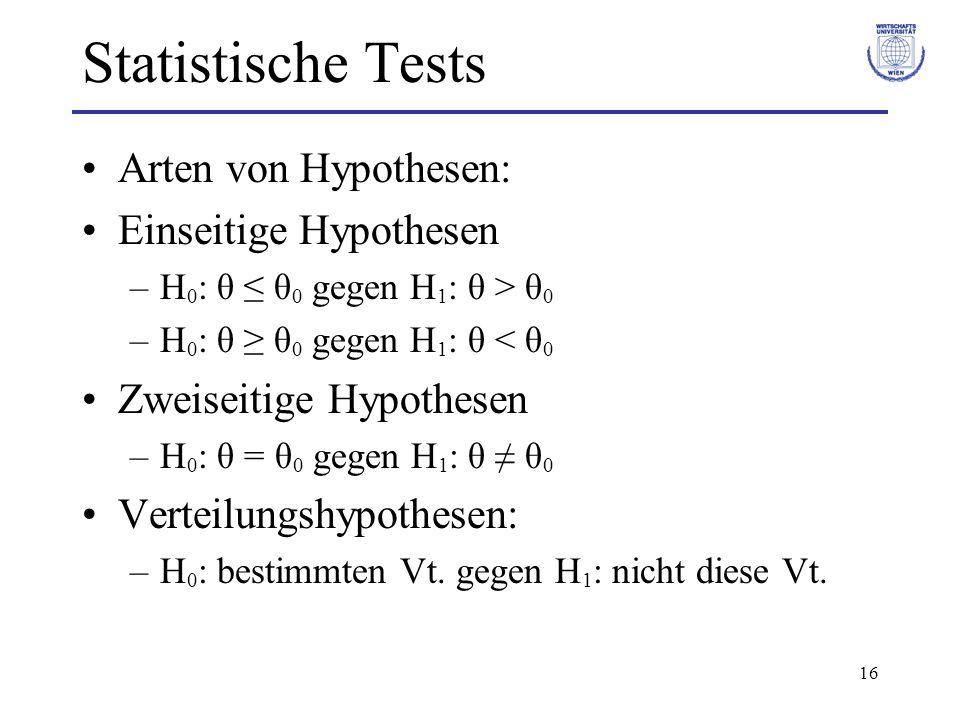 16 Statistische Tests Arten von Hypothesen: Einseitige Hypothesen –H 0 : θ ≤ θ 0 gegen H 1 : θ > θ 0 –H 0 : θ ≥ θ 0 gegen H 1 : θ < θ 0 Zweiseitige Hypothesen –H 0 : θ = θ 0 gegen H 1 : θ ≠ θ 0 Verteilungshypothesen: –H 0 : bestimmten Vt.