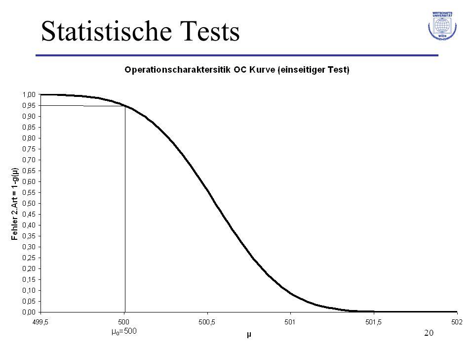 20 Statistische Tests