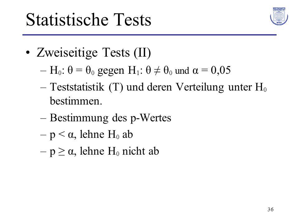 36 Statistische Tests Zweiseitige Tests (II) –H 0 : θ = θ 0 gegen H 1 : θ ≠ θ 0 und α = 0,05 –Teststatistik (T) und deren Verteilung unter H 0 bestimmen.