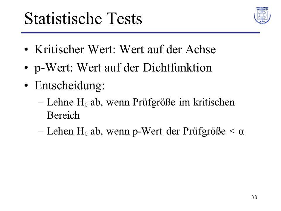 38 Statistische Tests Kritischer Wert: Wert auf der Achse p-Wert: Wert auf der Dichtfunktion Entscheidung: –Lehne H 0 ab, wenn Prüfgröße im kritischen Bereich –Lehen H 0 ab, wenn p-Wert der Prüfgröße < α