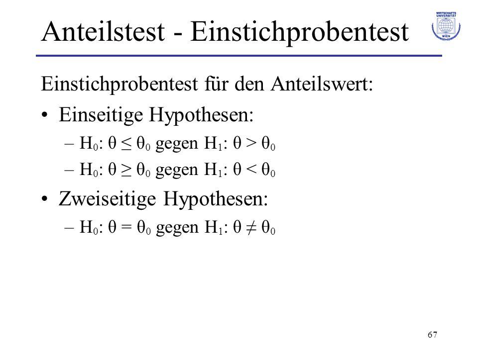 67 Anteilstest - Einstichprobentest Einstichprobentest für den Anteilswert: Einseitige Hypothesen: –H 0 : θ ≤ θ 0 gegen H 1 : θ > θ 0 –H 0 : θ ≥ θ 0 gegen H 1 : θ < θ 0 Zweiseitige Hypothesen: –H 0 : θ = θ 0 gegen H 1 : θ ≠ θ 0