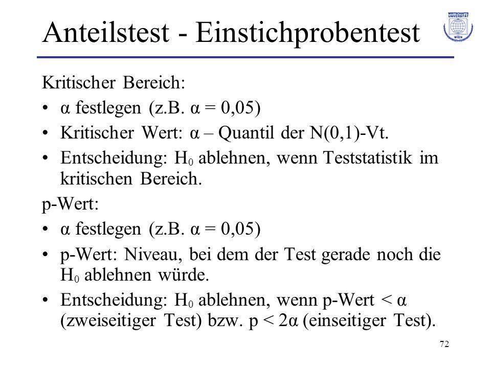 72 Anteilstest - Einstichprobentest Kritischer Bereich: α festlegen (z.B.