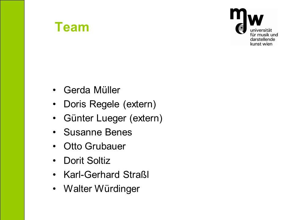 Gerda Müller Doris Regele (extern) Günter Lueger (extern) Susanne Benes Otto Grubauer Dorit Soltiz Karl-Gerhard Straßl Walter Würdinger Team füllfüllf