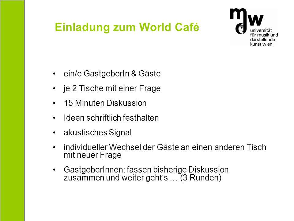 ein/e GastgeberIn & Gäste je 2 Tische mit einer Frage 15 Minuten Diskussion Ideen schriftlich festhalten akustisches Signal individueller Wechsel der Gäste an einen anderen Tisch mit neuer Frage GastgeberInnen: fassen bisherige Diskussion zusammen und weiter geht's … (3 Runden) Einladung zum World Café füllfüllf