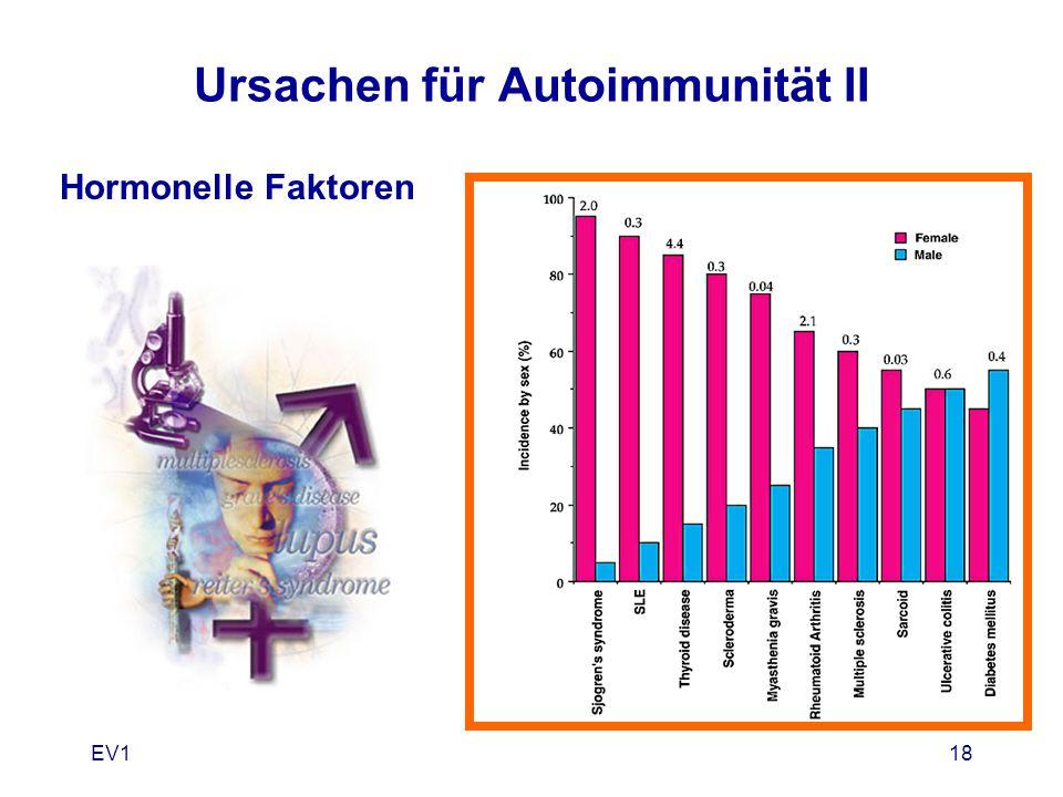 EV118 Ursachen für Autoimmunität II Hormonelle Faktoren