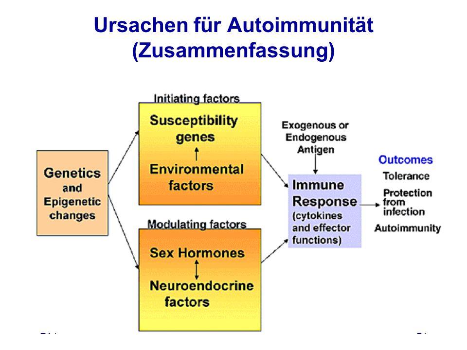 EV121 Ursachen für Autoimmunität (Zusammenfassung)