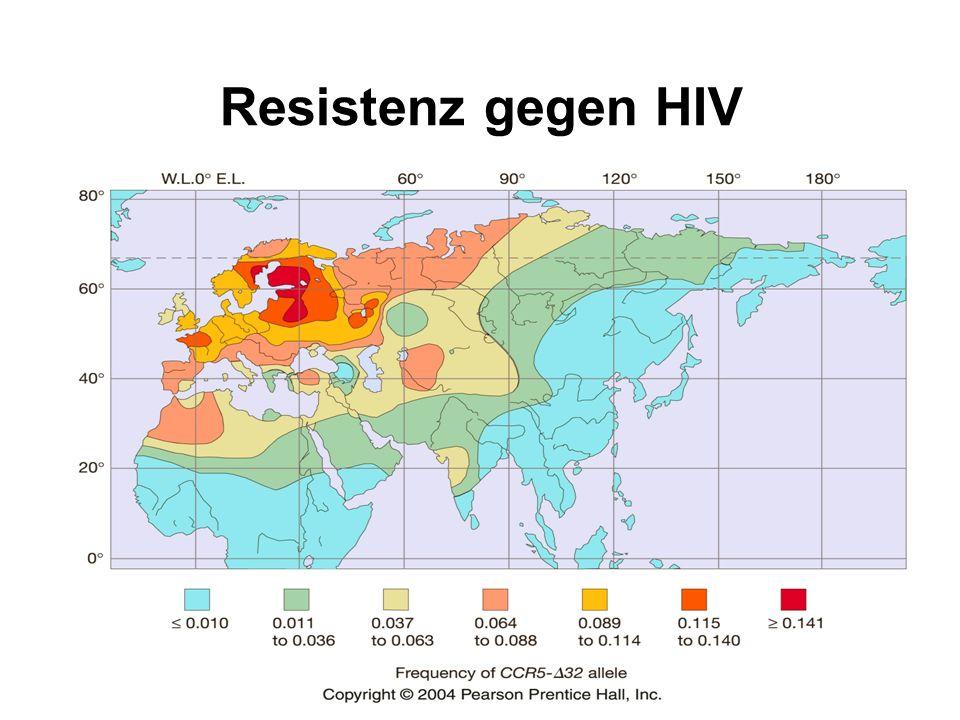 Resistenz gegen HIV