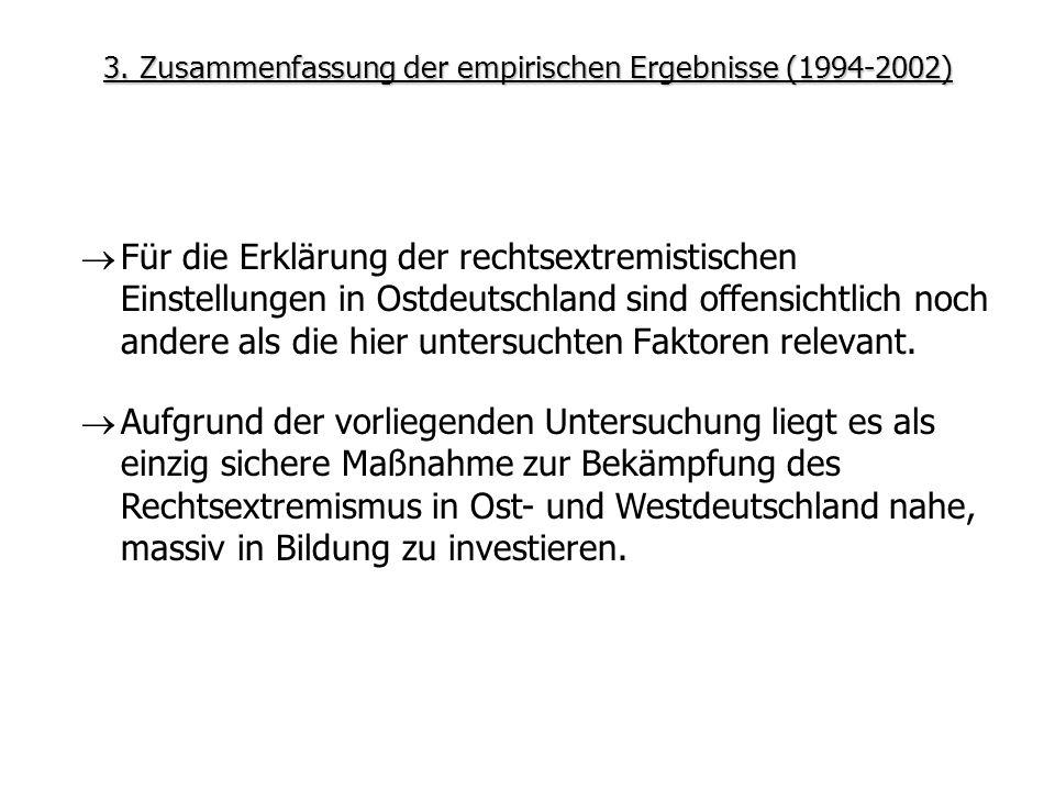 3. Zusammenfassung der empirischen Ergebnisse (1994-2002)  Für die Erklärung der rechtsextremistischen Einstellungen in Ostdeutschland sind offensich