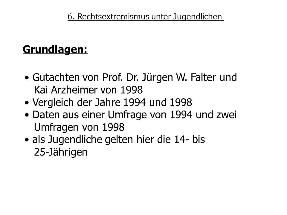 Gutachten von Prof.Dr. Jürgen W.