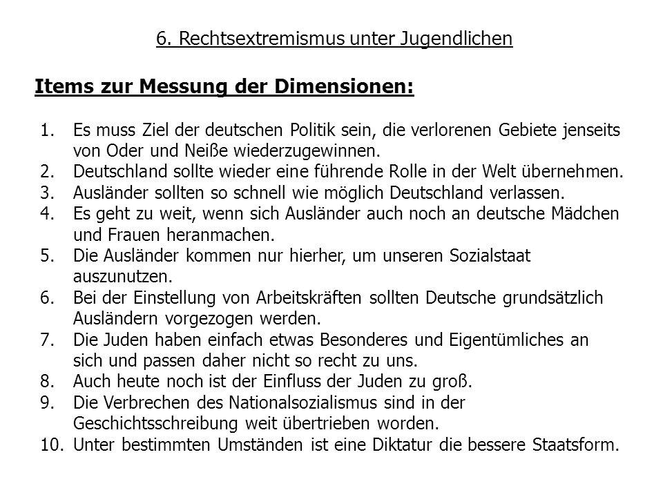 1.Es muss Ziel der deutschen Politik sein, die verlorenen Gebiete jenseits von Oder und Neiße wiederzugewinnen.