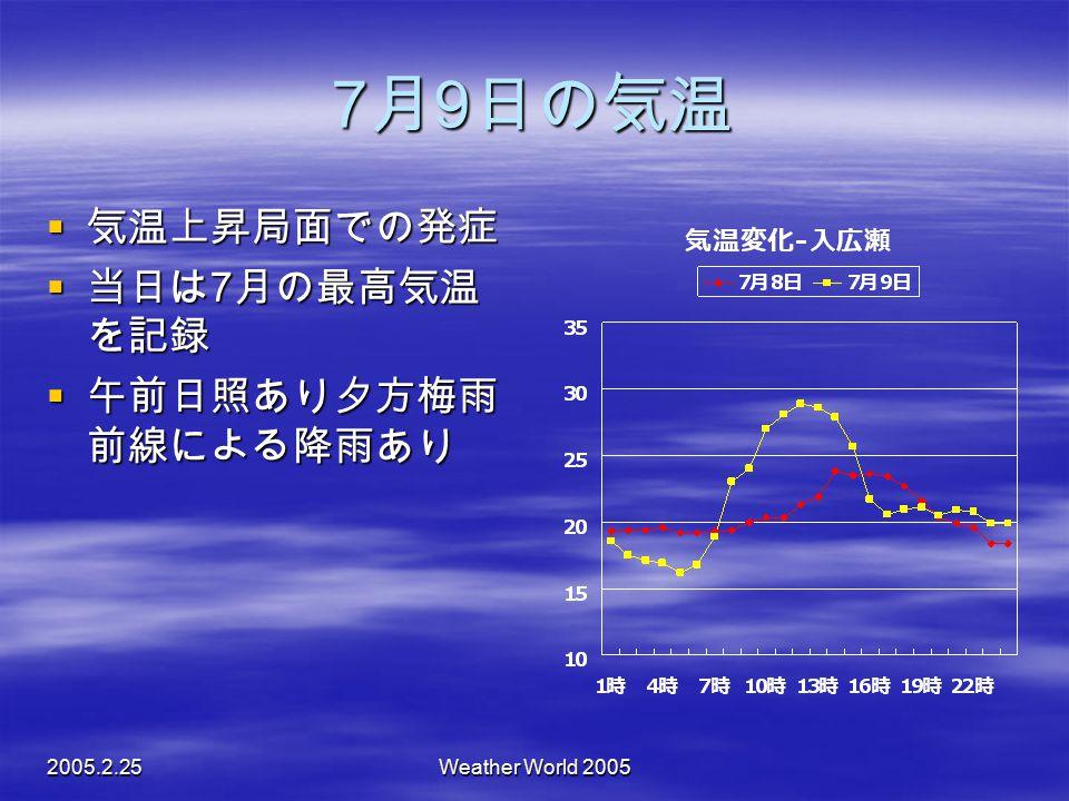 2005.2.25Weather World 2005 7 月 9 日の気温  気温上昇局面での発症  当日は 7 月の最高気温 を記録  午前日照あり夕方梅雨 前線による降雨あり