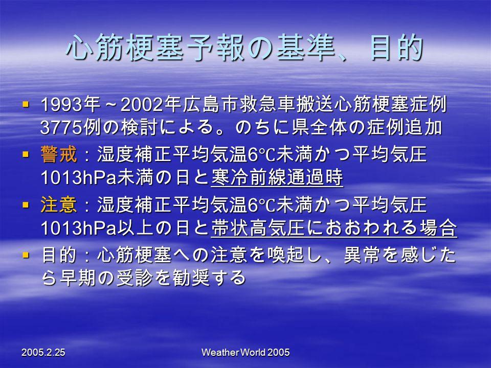2005.2.25Weather World 2005 心筋梗塞予報の基準、目的  1993 年~ 2002 年広島市救急車搬送心筋梗塞症例 3775 例の検討による。のちに県全体の症例追加  警戒:湿度補正平均気温 6 ℃未満かつ平均気圧 1013hPa 未満の日と寒冷前線通過時  注意:湿