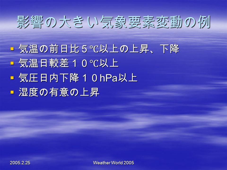 2005.2.25Weather World 2005 影響の大きい気象要素変動の例  気温の前日比5℃以上の上昇、下降  気温日較差10℃以上  気圧日内下降10 hPa 以上  湿度の有意の上昇