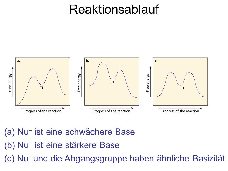 (a) Nu – ist eine schwächere Base (b) Nu – ist eine stärkere Base (c) Nu – und die Abgangsgruppe haben ähnliche Basizität Reaktionsablauf