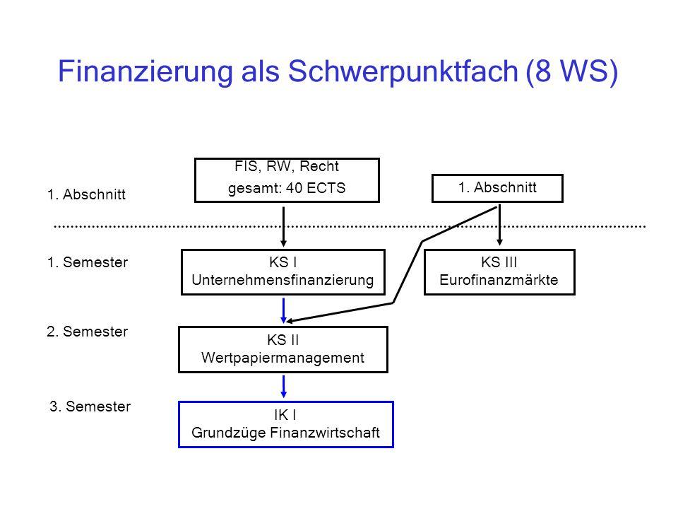 Finanzierung als Schwerpunktfach (8 WS) KS I Unternehmensfinanzierung KS III Eurofinanzmärkte KS II Wertpapiermanagement IK I Grundzüge Finanzwirtscha