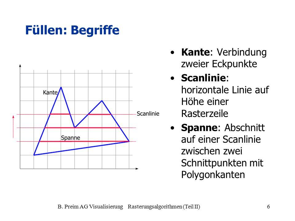 B. Preim AG Visualisierung Rasterungsalgorithmen (Teil II)6 Füllen: Begriffe Kante: Verbindung zweier Eckpunkte Scanlinie: horizontale Linie auf Höhe