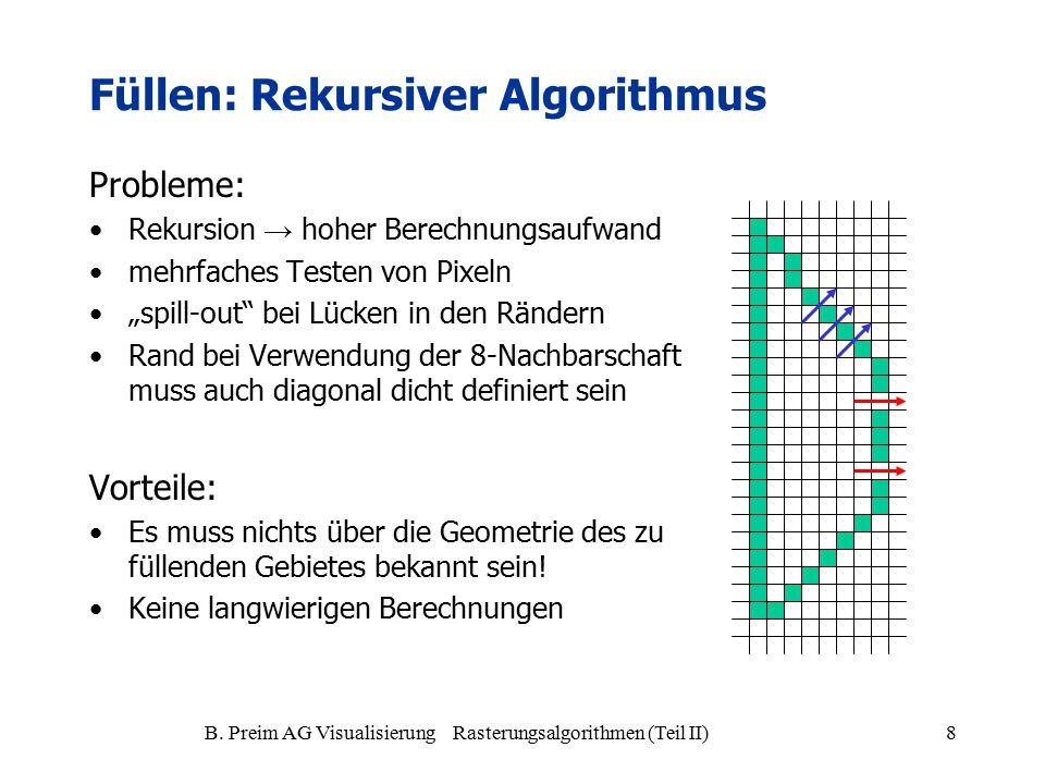 """B. Preim AG Visualisierung Rasterungsalgorithmen (Teil II)8 Probleme: Rekursion → hoher Berechnungsaufwand mehrfaches Testen von Pixeln """"spill-out"""" be"""
