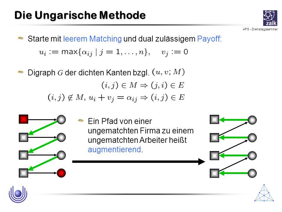 AFS - Dienstagsseminar Die Ungarische Methode Starte mit leerem Matching und dual zulässigem Payoff: Digraph G der dichten Kanten bzgl. : Ein Pfad von
