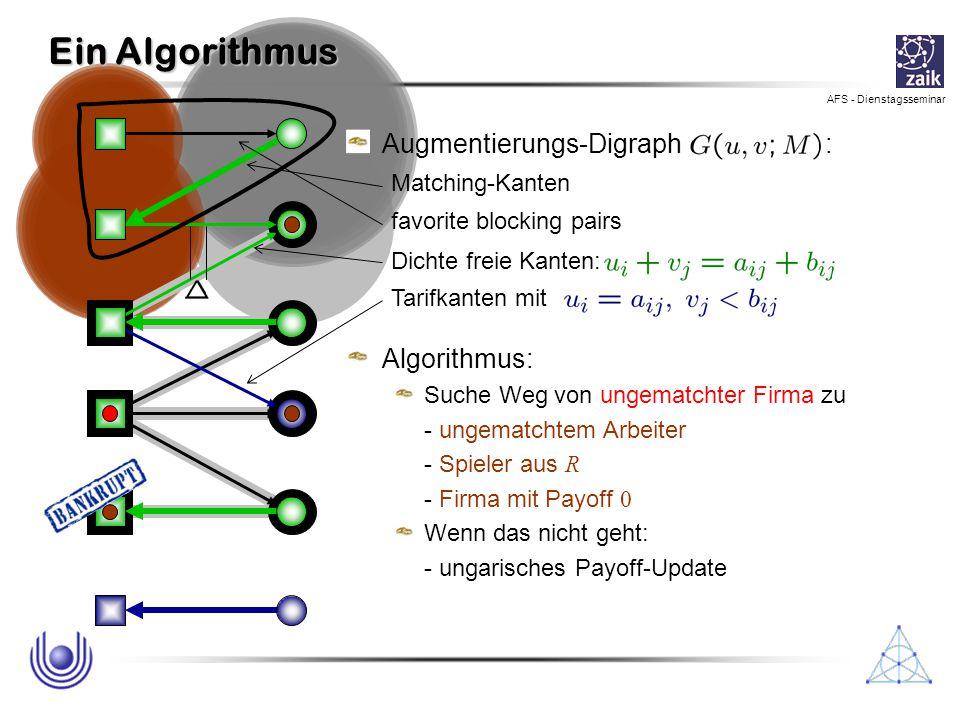 AFS - Dienstagsseminar Augmentierungs-Digraph : Tarifkanten mit Dichte freie Kanten: Matching-Kanten favorite blocking pairs Ein Algorithmus Algorithm