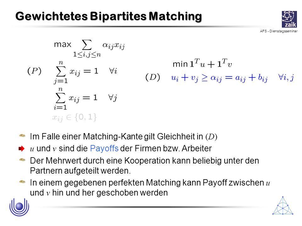 AFS - Dienstagsseminar Gewichtetes Bipartites Matching Im Falle einer Matching-Kante gilt Gleichheit in (D) u und v sind die Payoffs der Firmen bzw. A