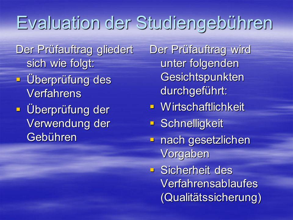 Teil I Überprüfung des Verfahrens Darstellung des bisherigen Verfahrens - Geschäftsprozessdarstellung -