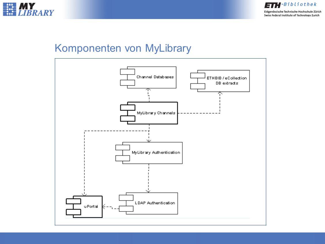 Komponenten von MyLibrary