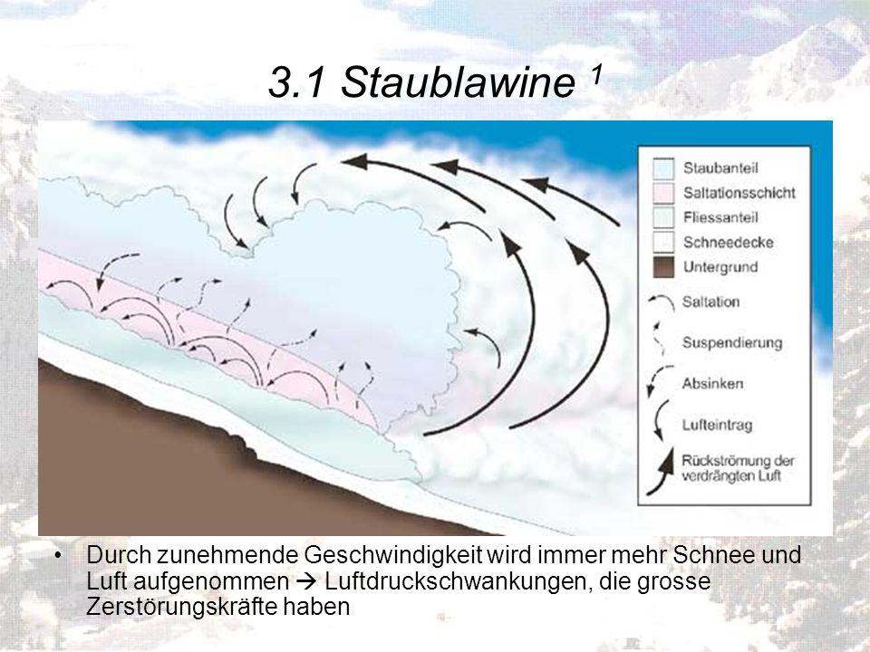 3.1 Staublawine 1 Durch zunehmende Geschwindigkeit wird immer mehr Schnee und Luft aufgenommen  Luftdruckschwankungen, die grosse Zerstörungskräfte h