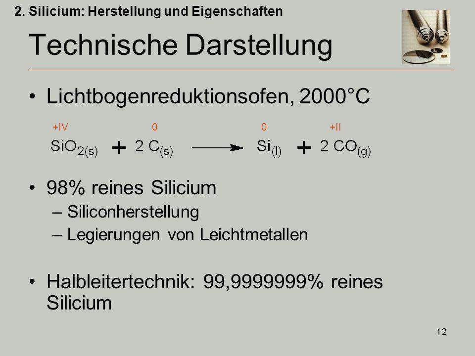 12 Technische Darstellung Lichtbogenreduktionsofen, 2000°C +IV 0 0 +II 98% reines Silicium –Siliconherstellung –Legierungen von Leichtmetallen Halbleitertechnik: 99,9999999% reines Silicium 2.