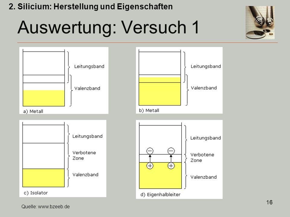 16 2. Silicium: Herstellung und Eigenschaften Auswertung: Versuch 1 Quelle: www.bzeeb.de