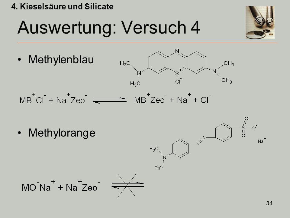 34 Auswertung: Versuch 4 Methylenblau Methylorange 4. Kieselsäure und Silicate