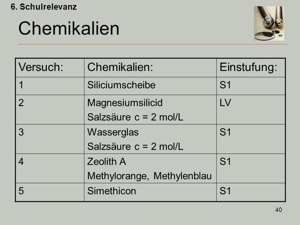 40 Chemikalien 6.