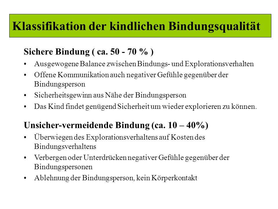 Klassifikation der kindlichen Bindungsqualität Sichere Bindung ( ca.