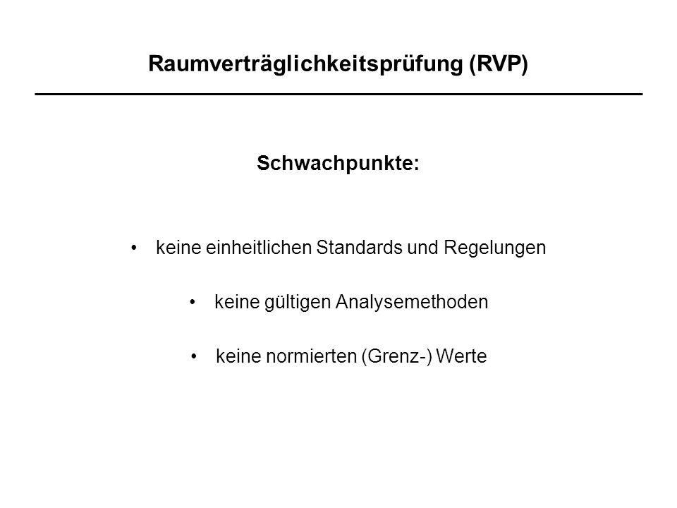 Raumverträglichkeitsprüfung (RVP) Schwachpunkte: keine einheitlichen Standards und Regelungen keine gültigen Analysemethoden keine normierten (Grenz-) Werte